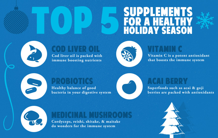 Top5HolidaySupps