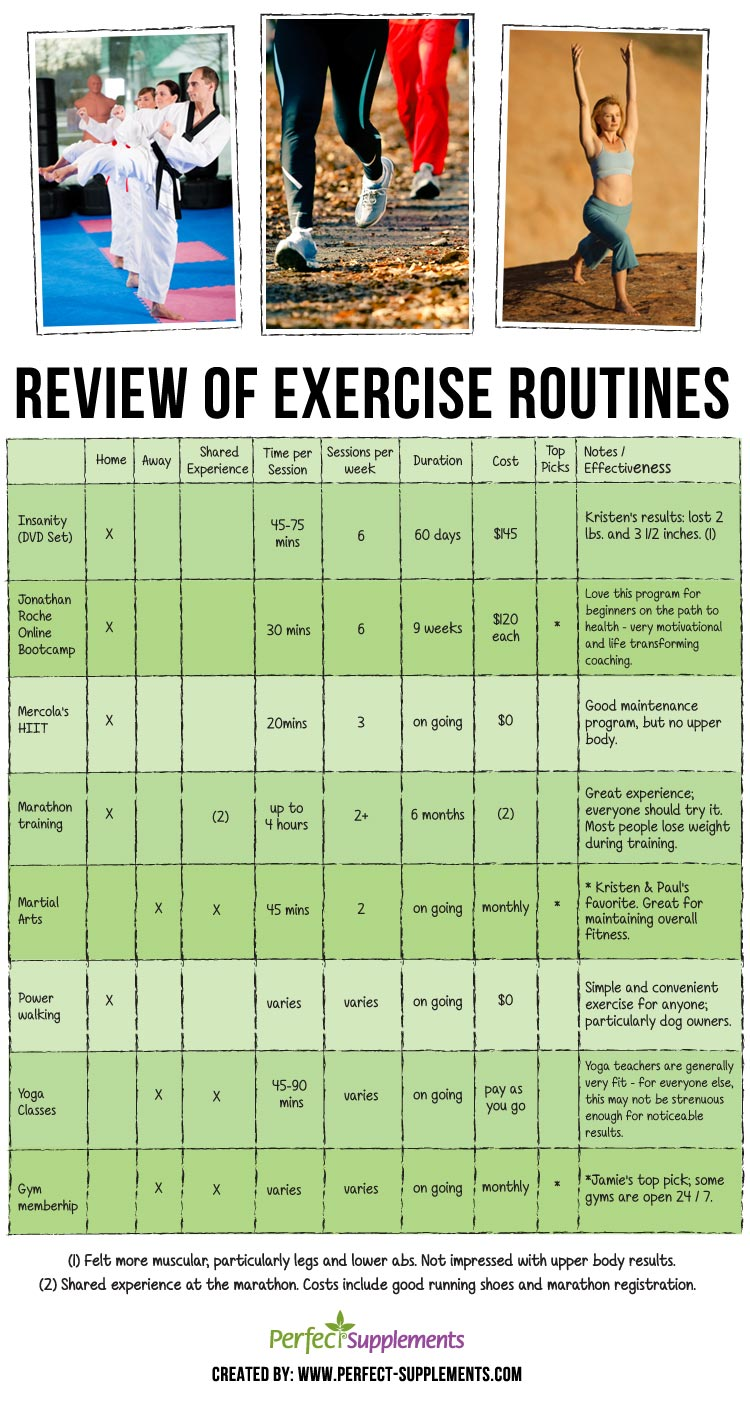 8ExerciseRoutines