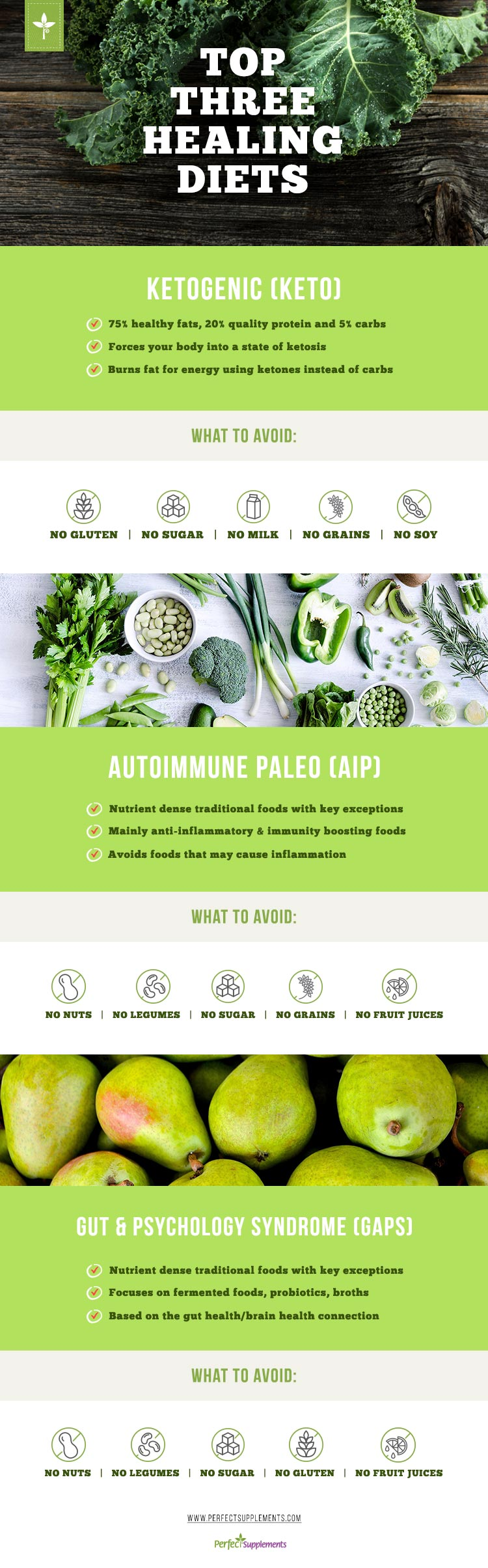 3 Popular Healing Diets [KETO-GAPS-AIP] Compared, Everything You Need to Know | Perfect Supplements